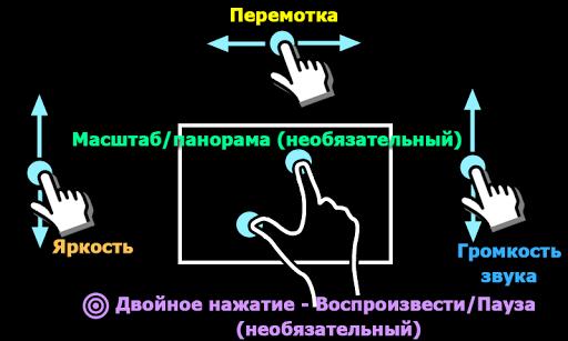 Скачать MX Player Pro на андроид